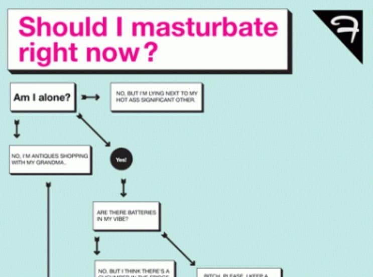 when-should-you-masturbate-traci-llords-nude