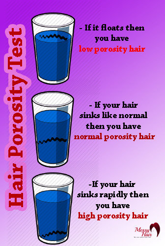 Hair porosity test