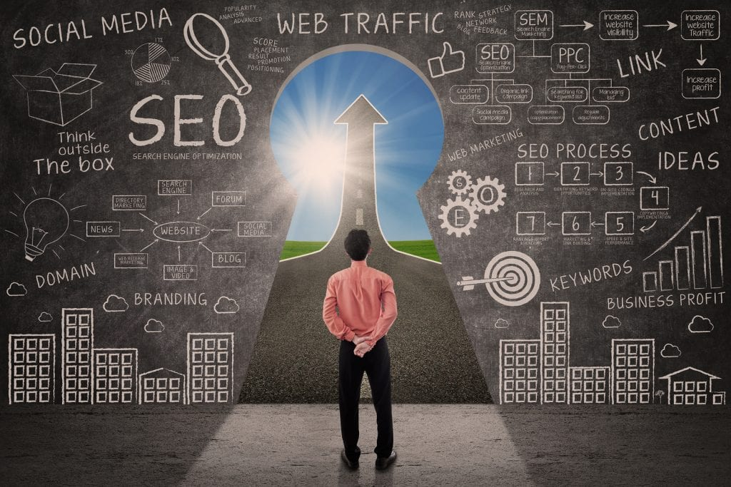 Digital SEO Marketing Strategies Online Examples