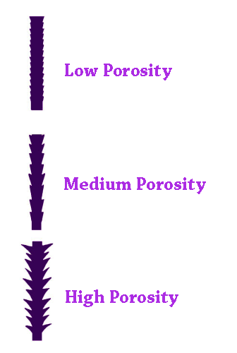 Types of porosity hair