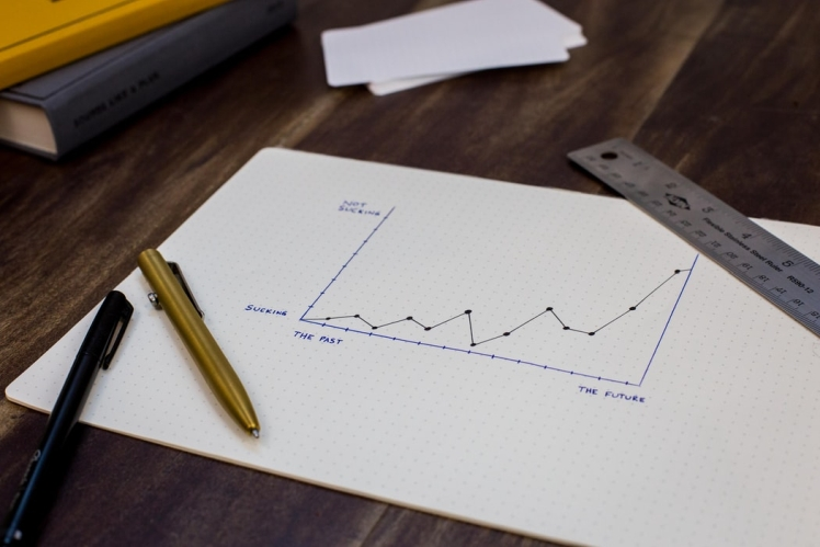 5 Rules of Financial Planning Your Business Needs to Follow
